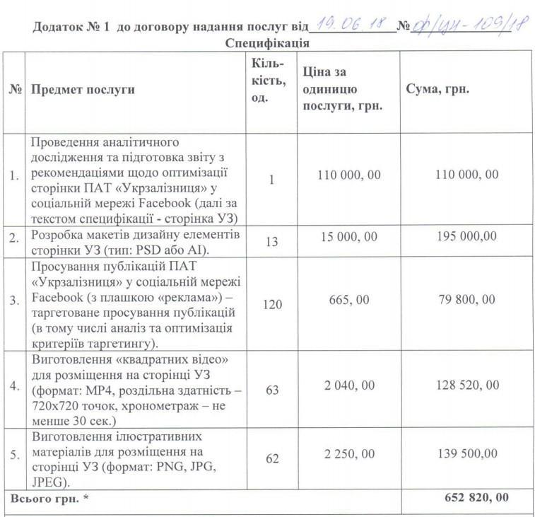 Скриншот договора «Укрзализныци» c ФОП Русанов Р.М. о предоставлении услуг / источник prozorro.gov.ua