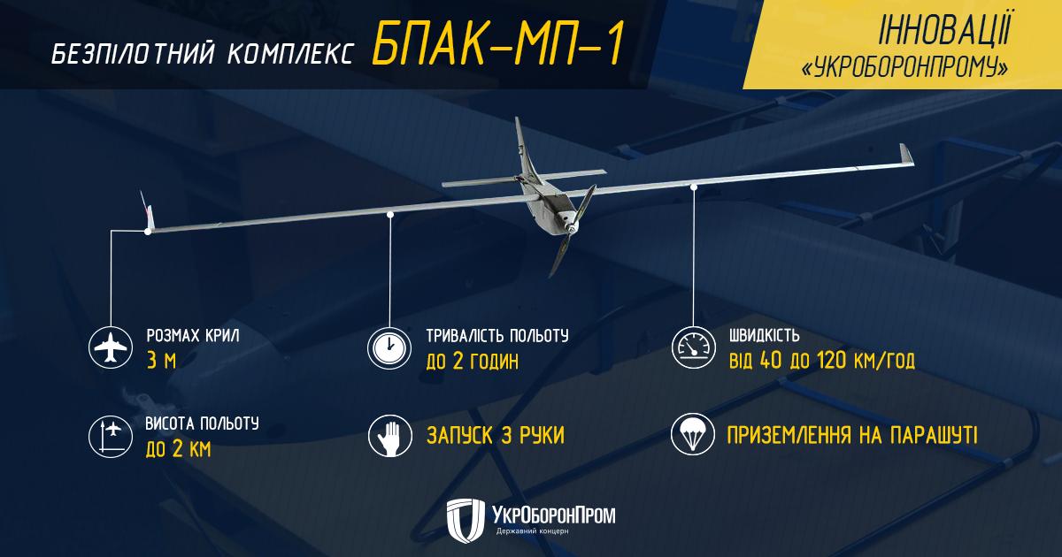 БпАК-МП-1 Spectator / Инфографика Укроборонпром