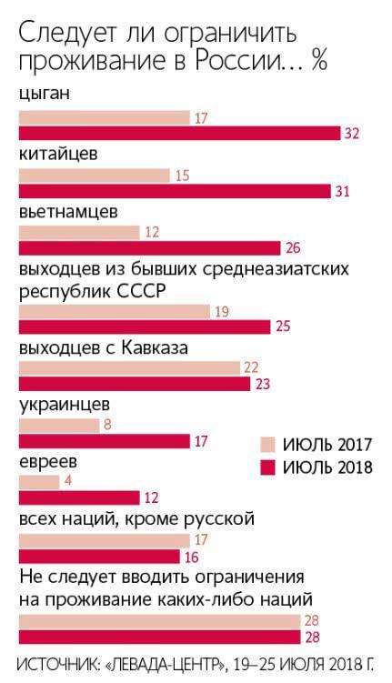 фото vedomosti.ru