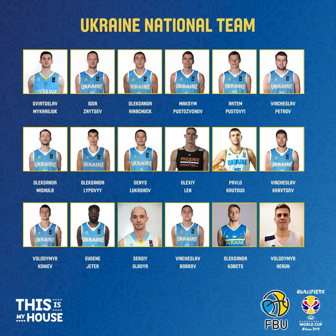 Обнародован расширенный состав сборной Украины на матчи отбора ЧМ-2019 / fbu.ua