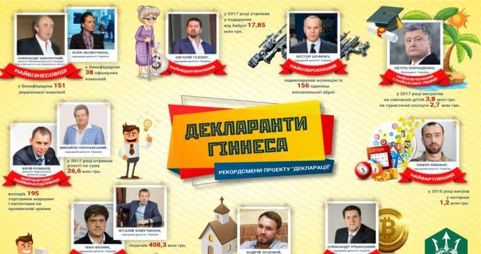 Українські чиновники є рекордсменами у цікавих деклараціях / фото bihus.info