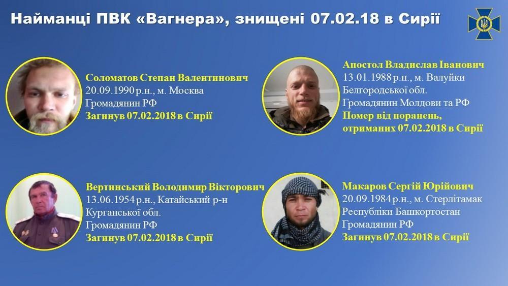 В СБУ зазначили, що РФ намагається приховати дані про свої втрати в Сирії \ ssu.gov.ua