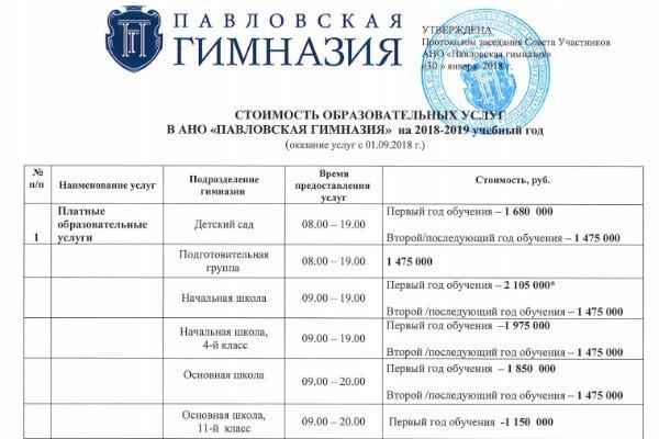 Спортивні секції вимагають грошових вливань до 1800 рублів (750 грн) за академічну годину / Фото: Скріншот сайту гімназії