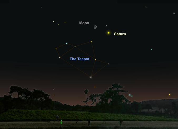 17 вересня Місяць у сузір'ї Стрільцянад Сатурном / Фото National Geographic