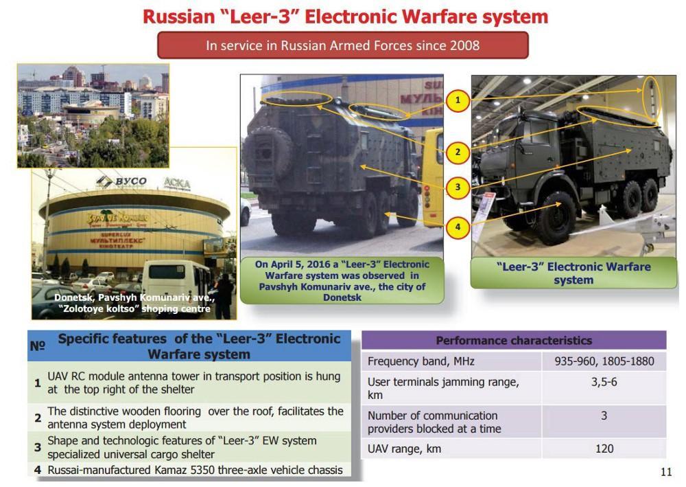 """Система """"Леер-3"""" ранее уже наблюдалась на Донбассе / СММ ОБСЕ"""