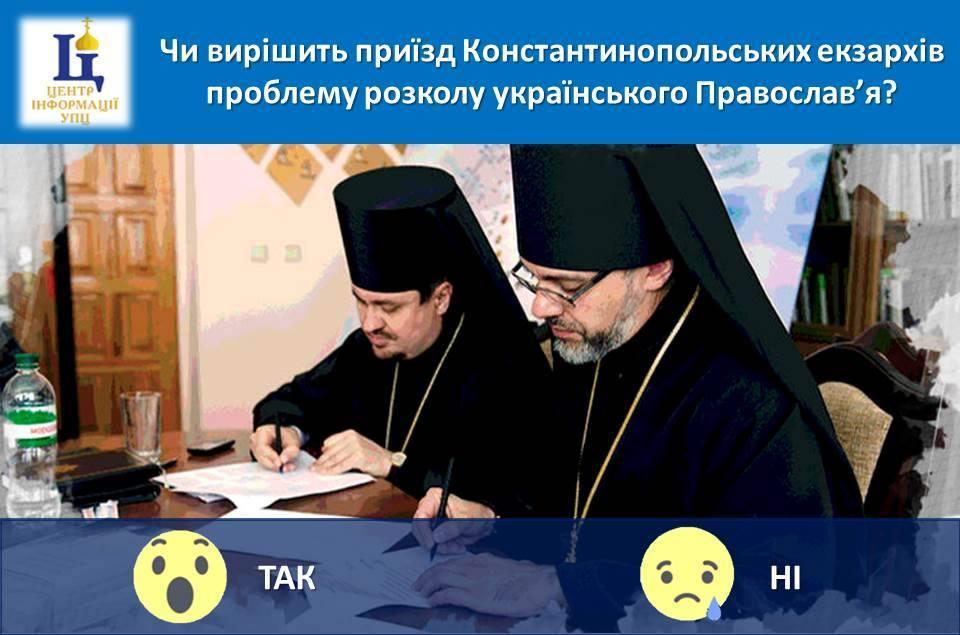 Опрос Центра информации УПЦ / facebook.com