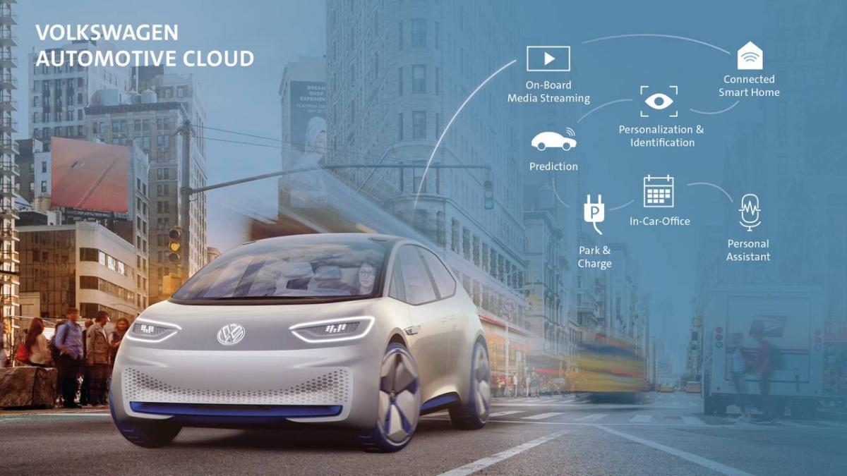 "Microsoft объединит не менее 5 миллионов авто Volkswagen в одно ""облако"" / фото Volkswagen"