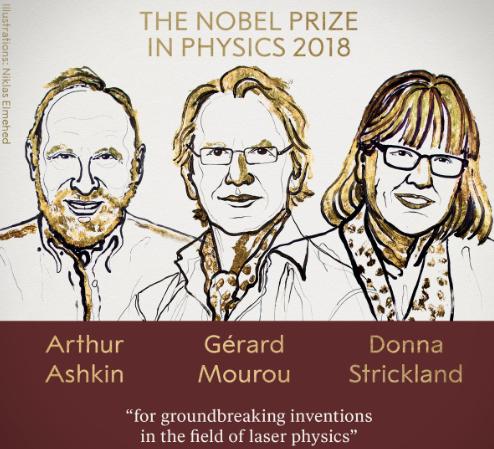 Артур Ашкин, Жерар Муру и Донна Стрикланд стали лауреатами Нобелевской премии по физике / фото twitter.com/NobelPrize