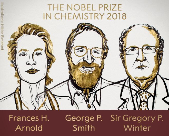 Стали известны лауреаты Нобелевской премии по химии / twitter.com/NobelPrize