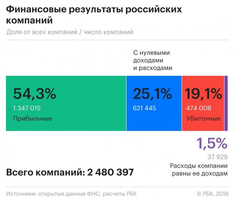 фото rbc.ru