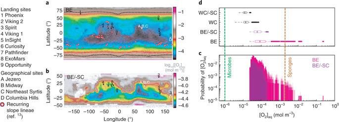 Растворимость О2 в кальциевых перхлоратных растворах на Марсе / nature.com