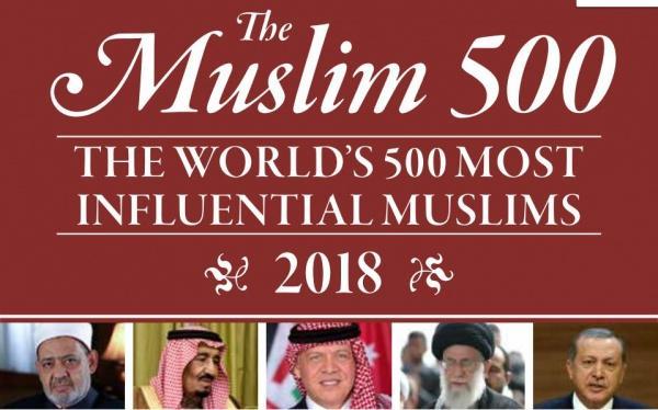 Експерти назвали найвпливовіших мусульман світу /i slam-today.ru