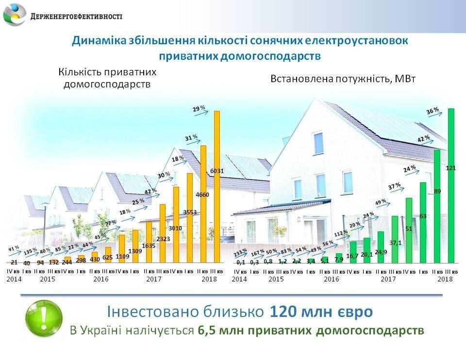 Государственное агентство по энергоэффективности и энергосбережению