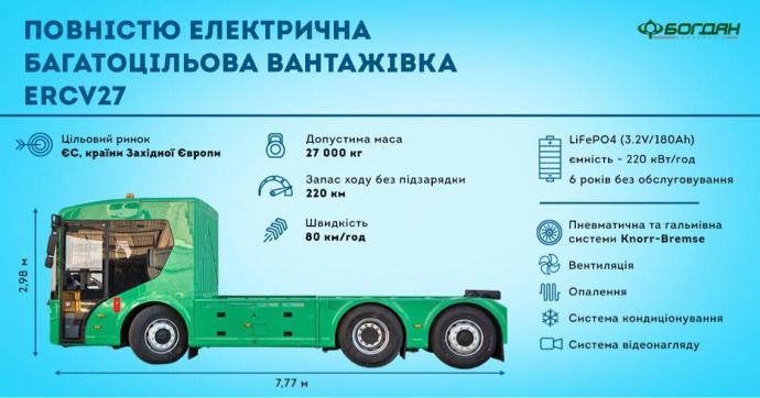 фото bogdan.ua