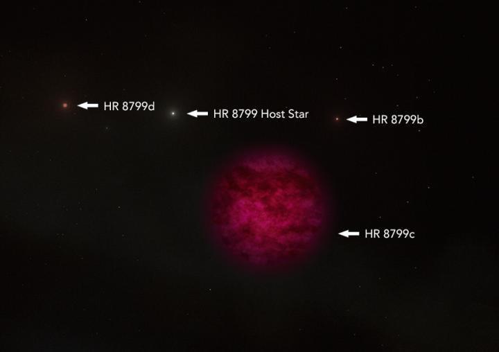 Екзопланета HR 8799c приблизно в 7 разів більша заЮпітер/ Keck Observatory