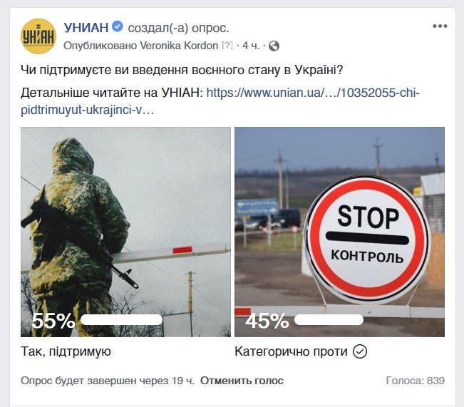 Голосование в соцсети Facebook / скриншот