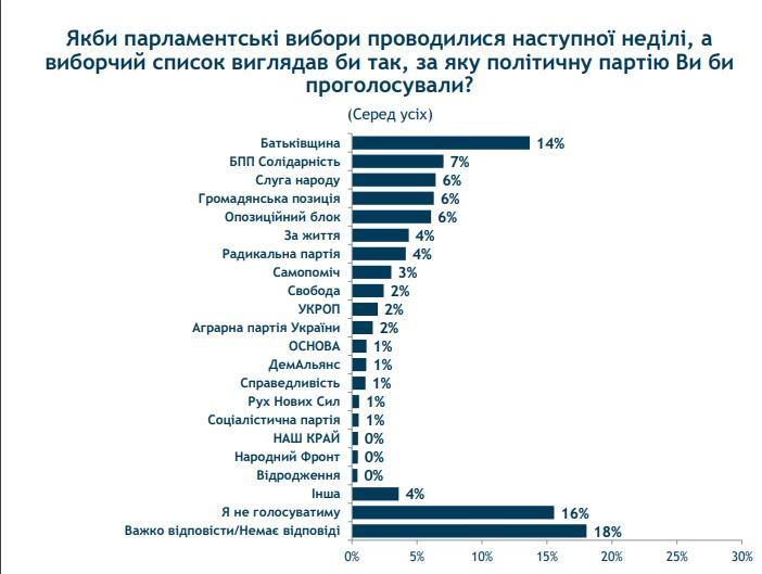 Инфографика IRI