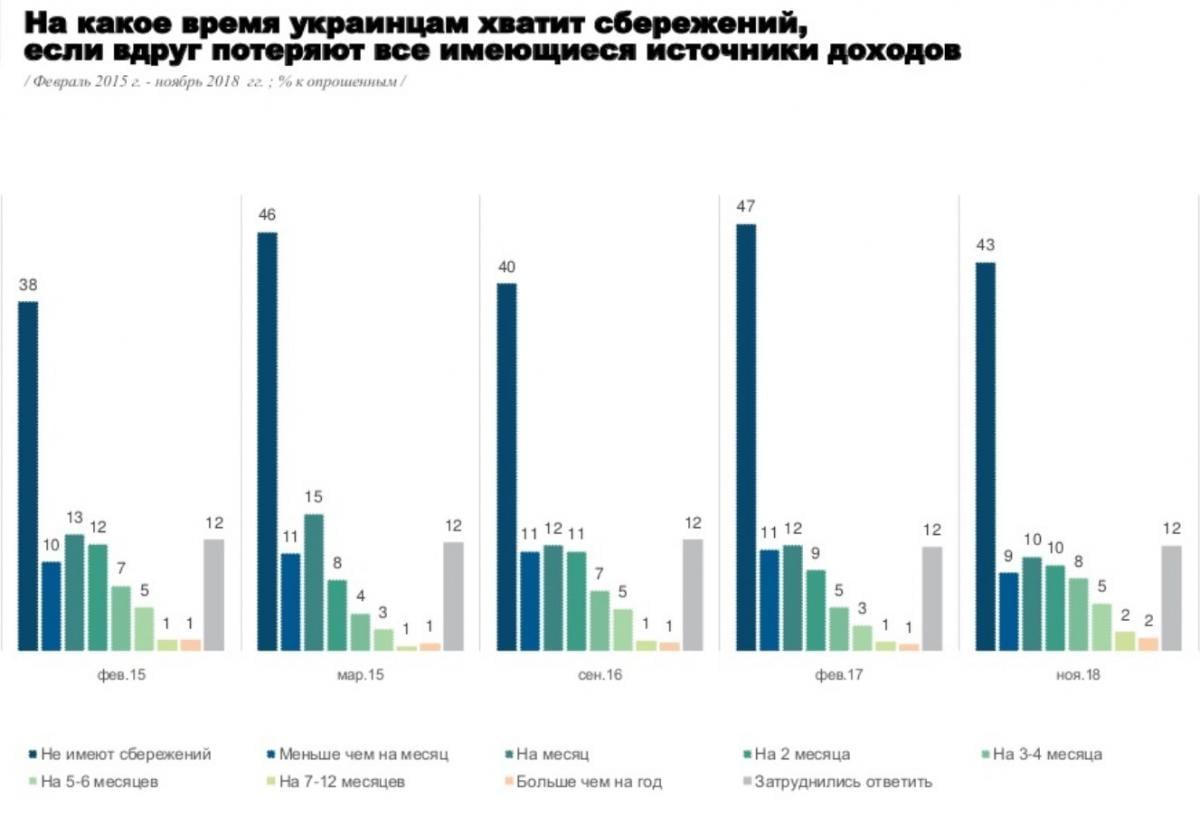 Инфографика / rb.com.ua