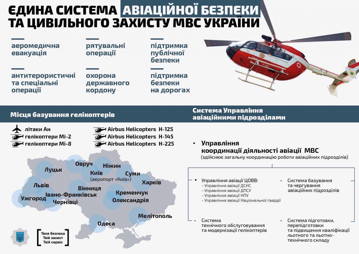 Інфографіка МВС