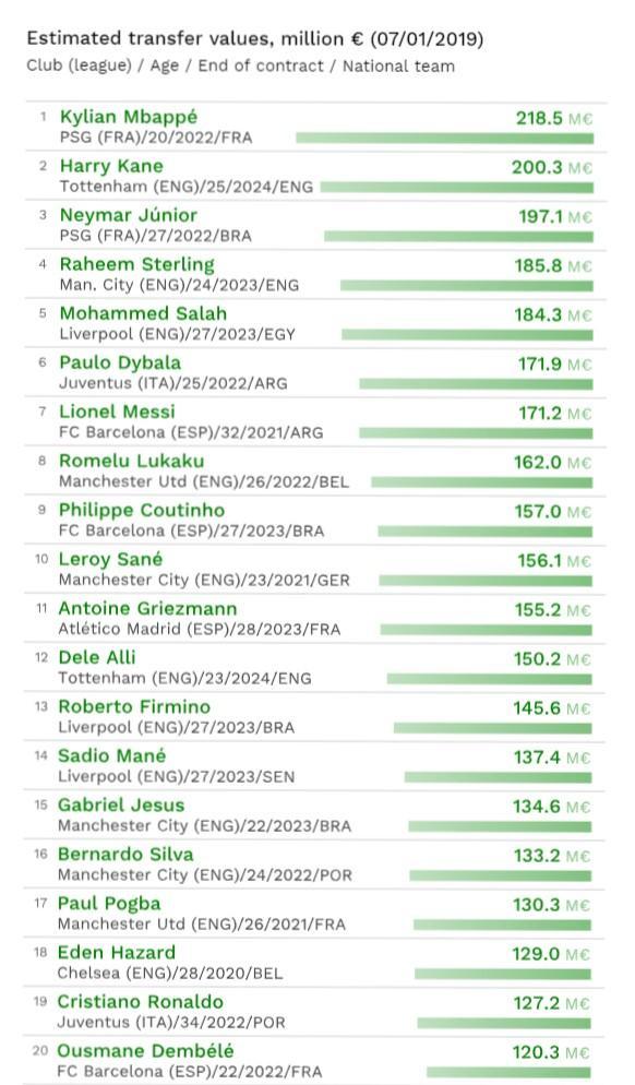 Рейтинг лиг по футболу [PUNIQRANDLINE-(au-dating-names.txt) 41