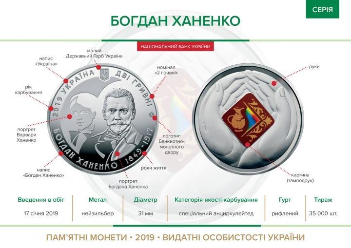 Делом жизни Богдана и Варвары Ханенко стало коллекционирование / фото bank.gov.ua