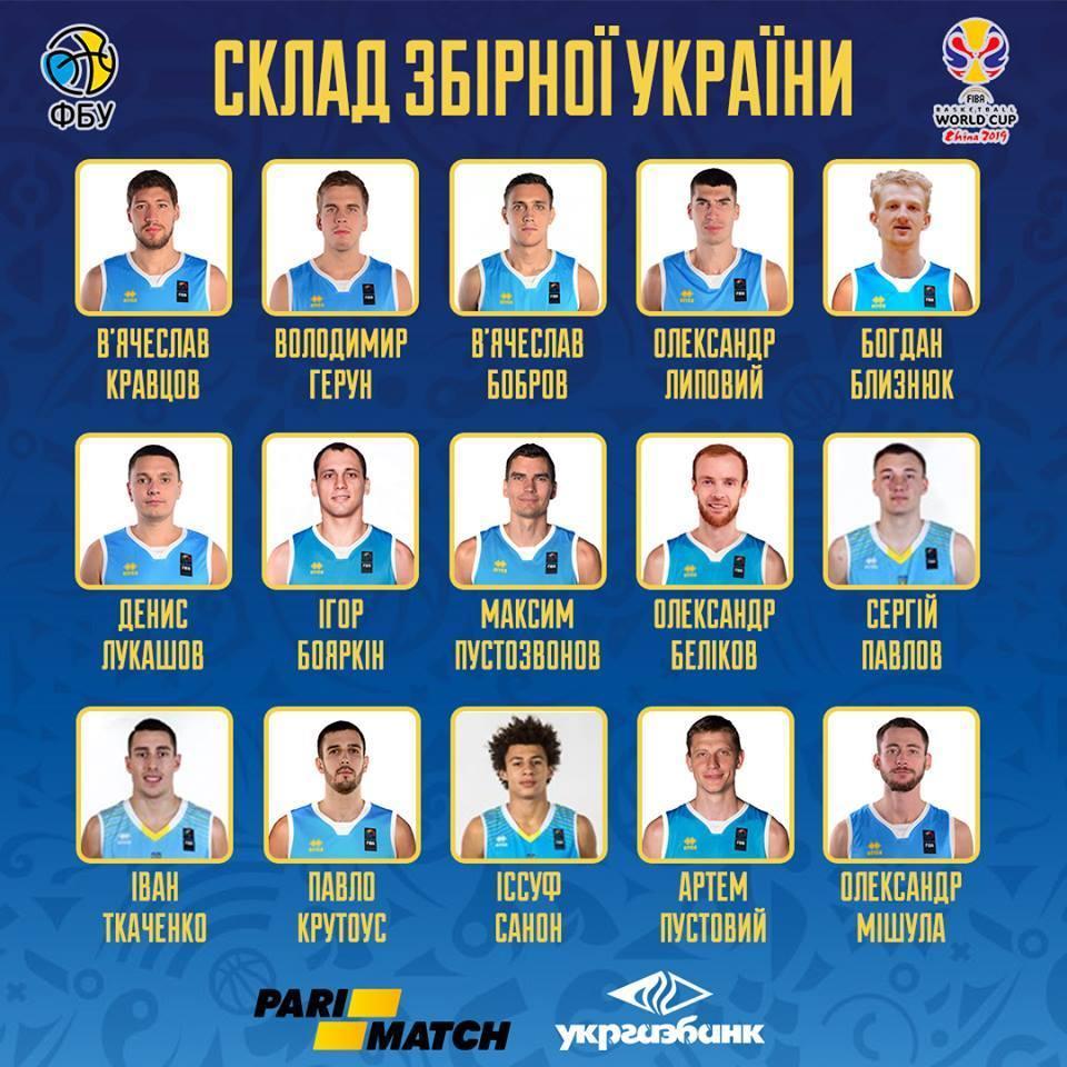 Сборная Украины по баскетболу готовится к решающим матчам отбора чемпионата мира / fbu.ua