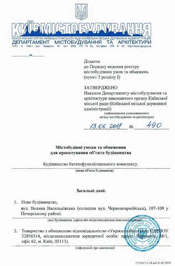 КГГА позволило построить дом Центральном историческом ареале Киева / nashigroshi.org
