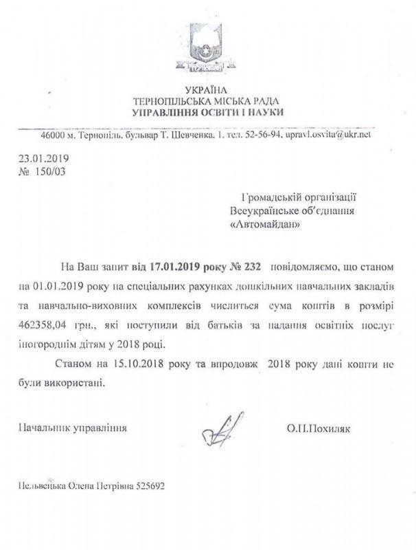 Активісти «Автомайдану» з'ясували, що з часу запровадження сумнівної плати від іногородніх батьків дошкільні заклади Тернополя у 2018 році отримали понад 462 тис. грн. (Фото: terminovo.te.ua)