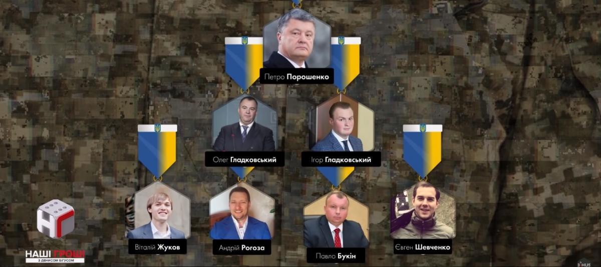 Игорь Гладковский является руководителем почетного консульства Республики Сейшельские Острова в Киеве / скриншот извидео-расследования