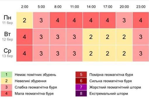 Facebook Наталья Диденко
