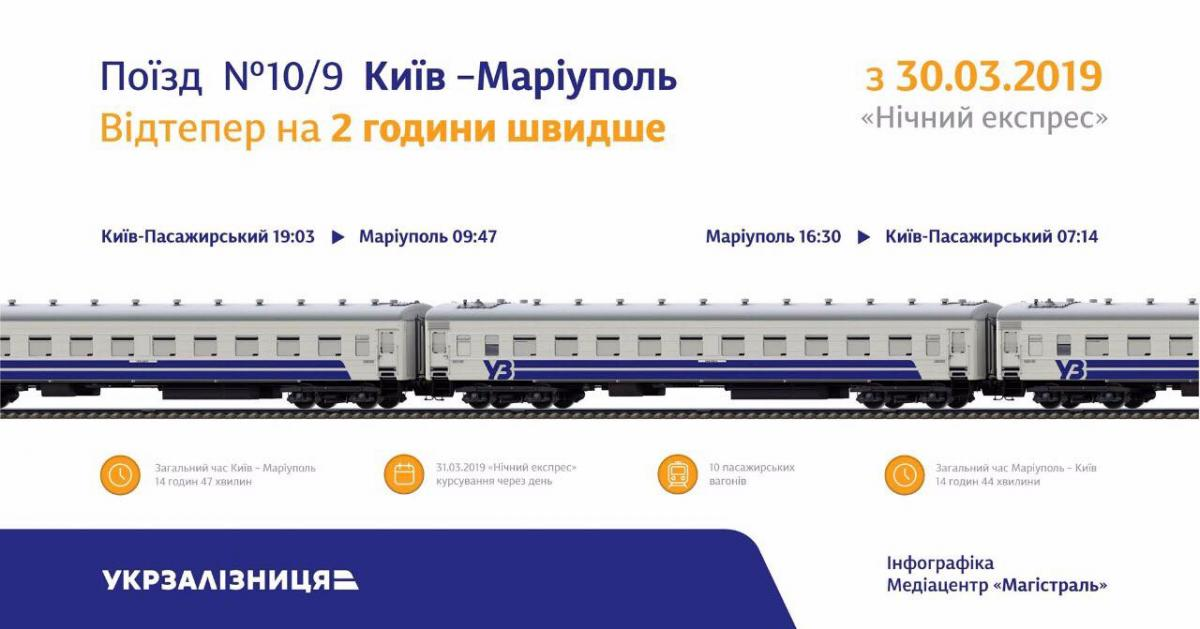 Вагони в складі будуть модернізовані після ремонту / фото facebook.com/Kravtsov.Evg