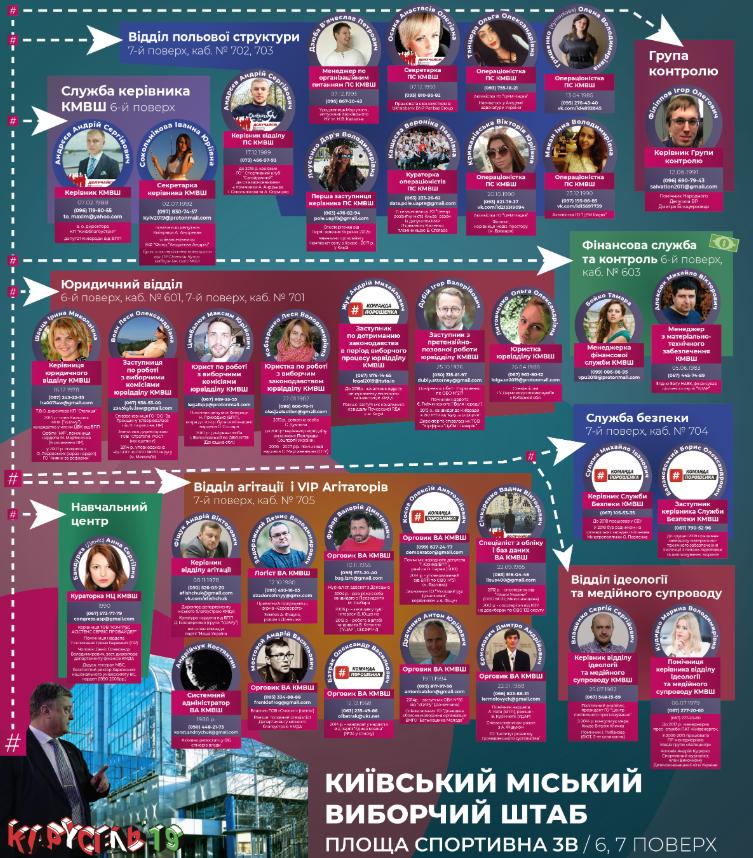 """Як влаштована зсередини система скупки голосів, створена штабом Порошенко і хто нею керує / """"Карусель-2019"""""""