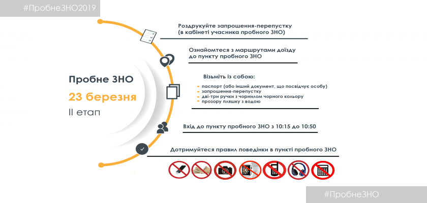 Пробное тестирование начнется в 11:00 / фото testportal.gov.ua