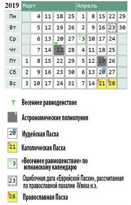 rtown.ru