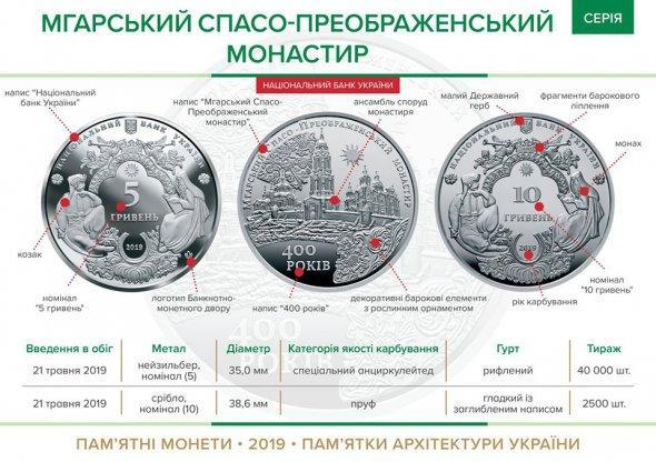 Памятные монеты изготовят из нейзильбера и серебра / фото bank.gov.ua