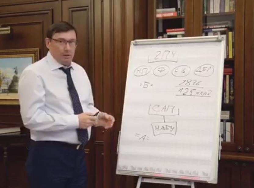 Юрій Луценко провів лекцію про успіхи Генпрокуратури / Facebook - Юрій Луценко