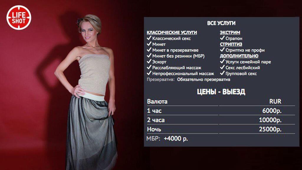 Страницаженщины на сайте интим-услуг / скриншот LIFE SHOT