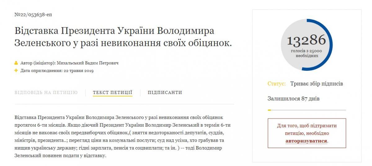 Вторая петиция об отставке Зеленского / скриншот