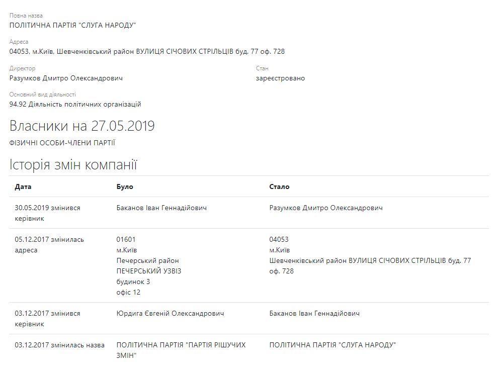 opendatabot.ua