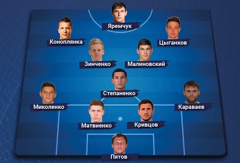 Состав Украины / фото: uefa.com