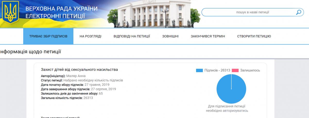 Петиция на сайте Верховной Рады по ужесточению наказания за сексуальное насилие над детьми / скриншот петиции