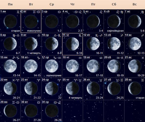 Лунный календарь на июль / лунник.рф