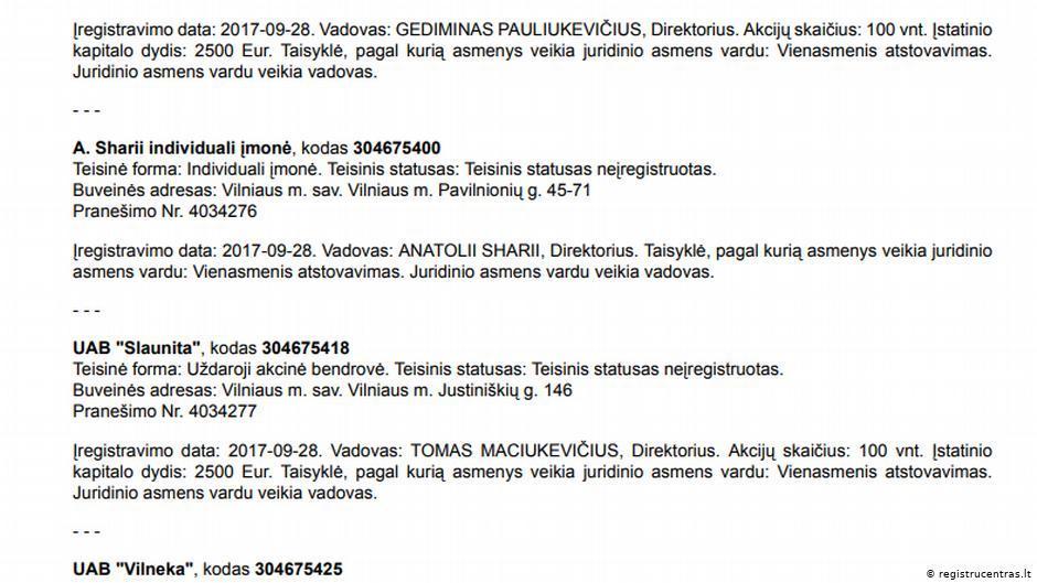 Фотокопия записи в литовском реестре относительно Анатолия Шария / документ DW