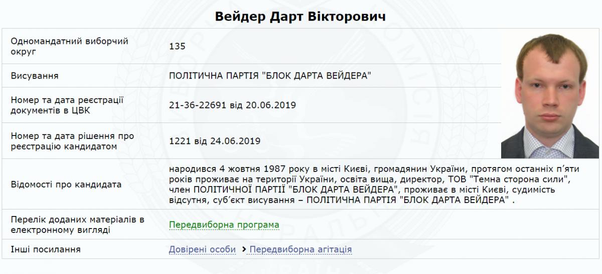 cvk.gov.ua/