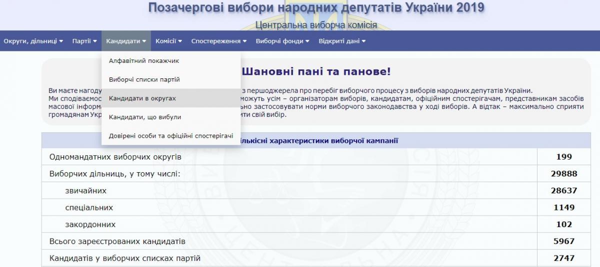Как найти список кандидатов в депутаты-мажоритарщики / Скриншот