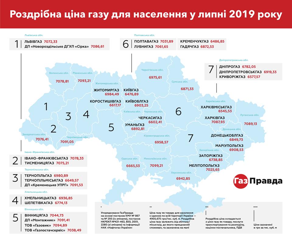 фото gazpravda.com.ua