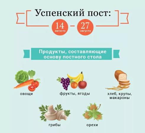 Овощи и фрукты - основная составляющая постного стола /фото: kleo.ru