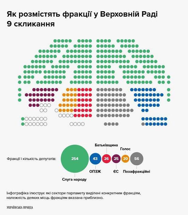 Иллюстрация / Украинская правда