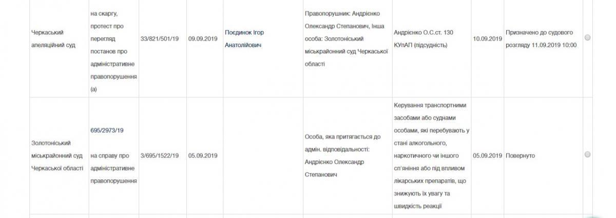Официально о подозрении в изнасиловании Андриенко не сообщили / скриншот