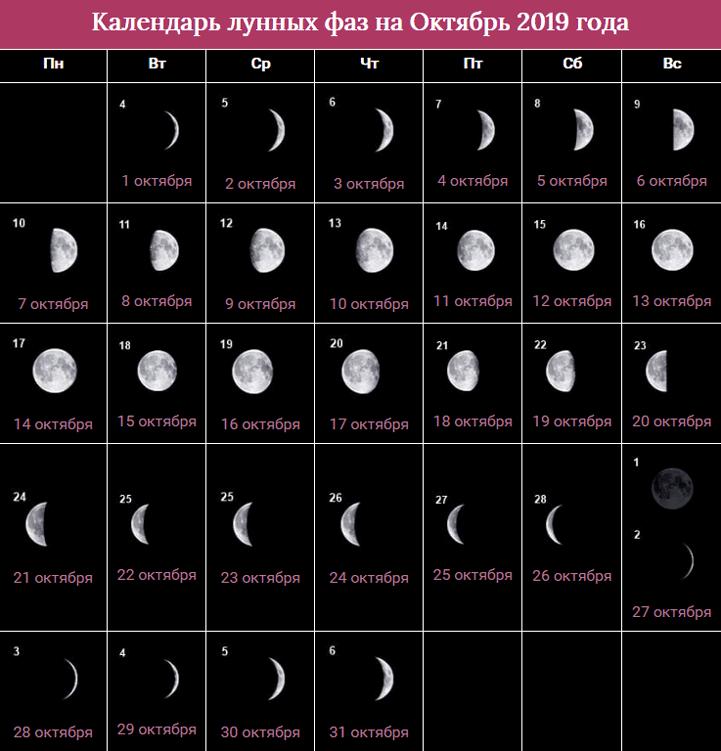 Календарь лунный на октябрь 2019 года